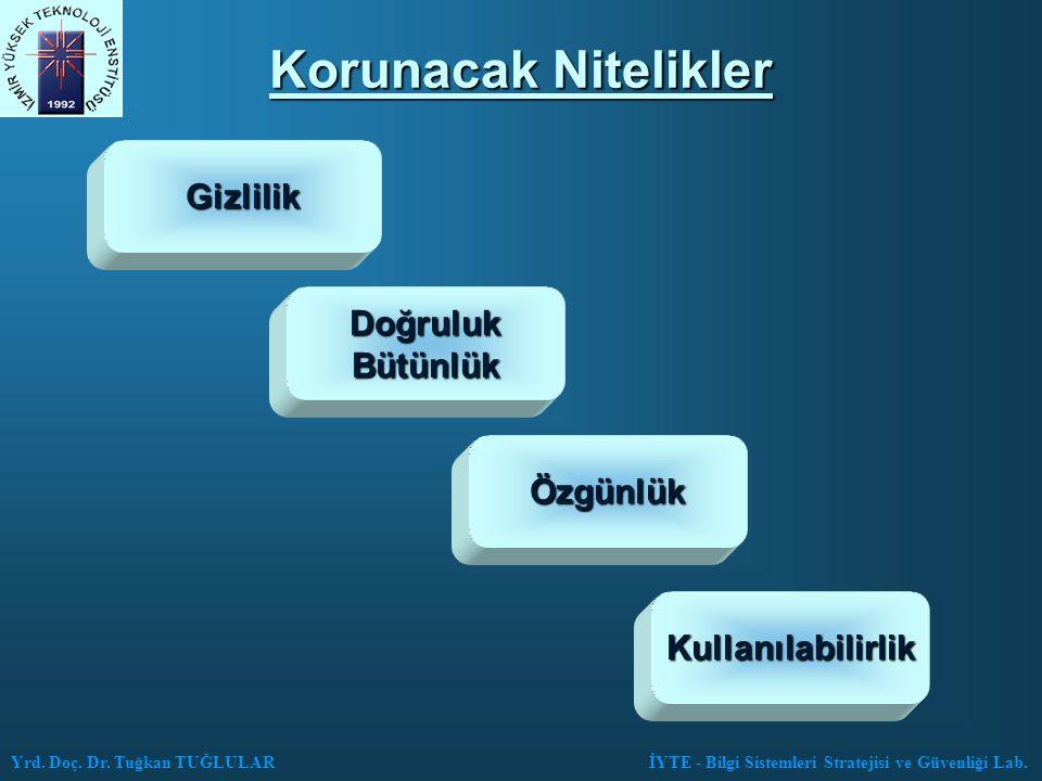 Yrd.Doç. Dr. Tuğkan TUĞLULAR İYTE - Bilgi Sistemleri Stratejisi ve Güvenliği Lab.