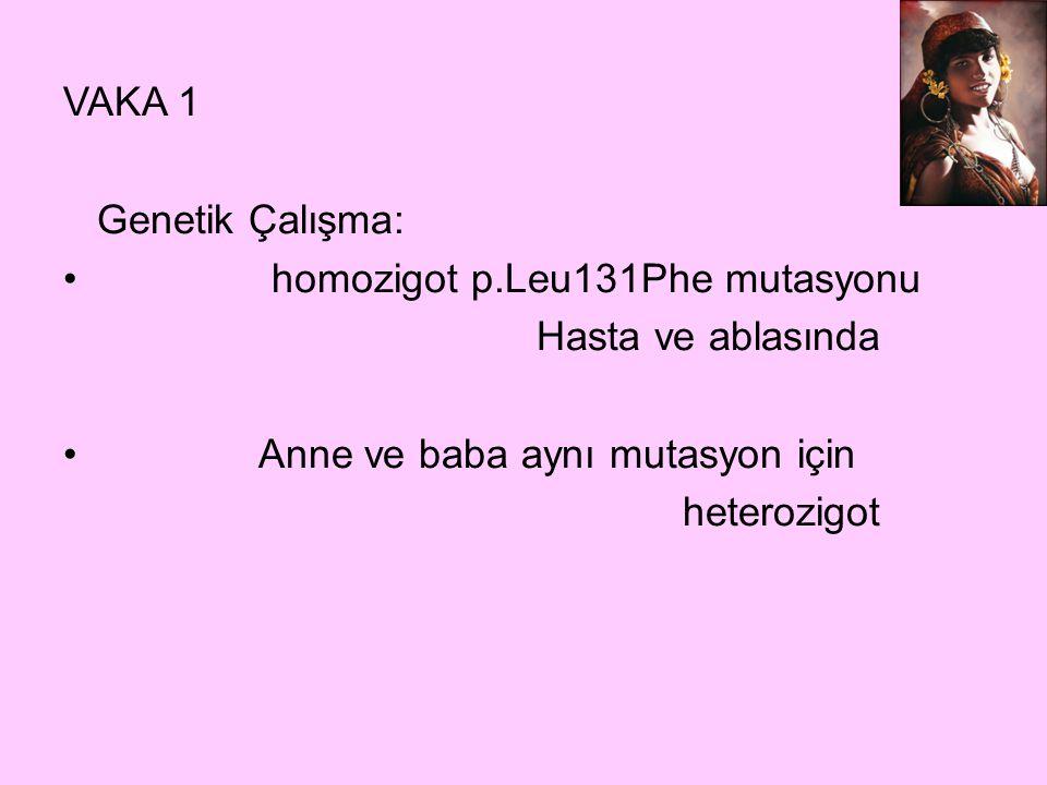 VAKA 1 Genetik Çalışma: homozigot p.Leu131Phe mutasyonu Hasta ve ablasında Anne ve baba aynı mutasyon için heterozigot