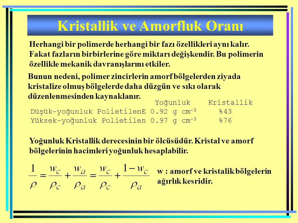 Kristallik ve Amorfluk Oranı Polietilen olayında kristallik derecesini, moleküler ağırlık ve soğuma hızının yanısıra polimerizasyon sırasındaki dallanmalar, dallanma noktalarındaki sterik engellemeler nedeniyle değişir.