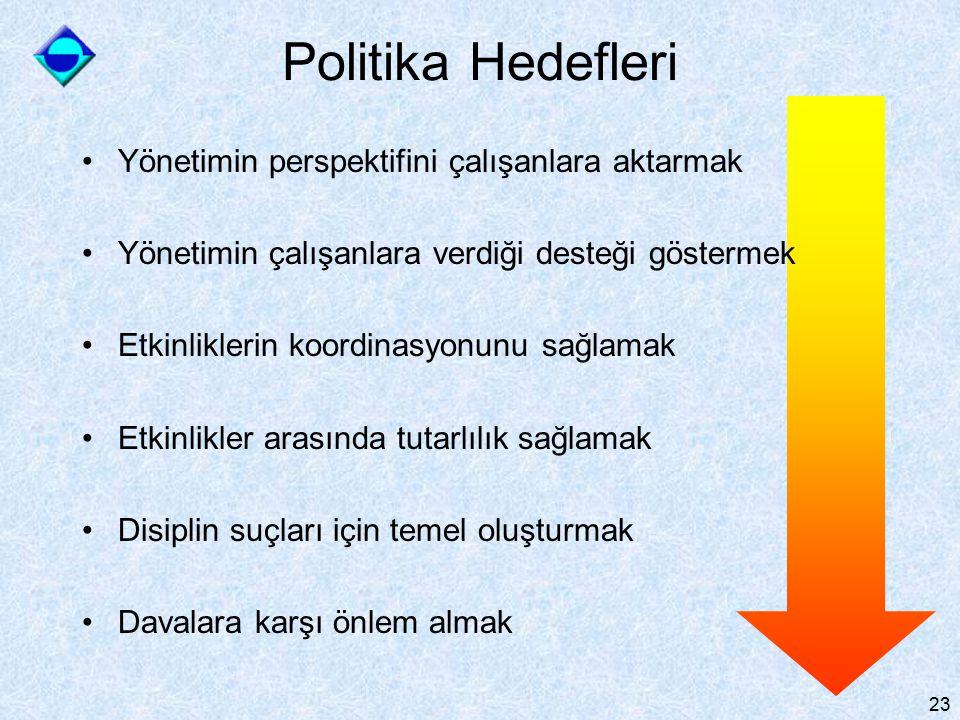 23 Politika Hedefleri Yönetimin perspektifini çalışanlara aktarmak Yönetimin çalışanlara verdiği desteği göstermek Etkinliklerin koordinasyonunu sağla