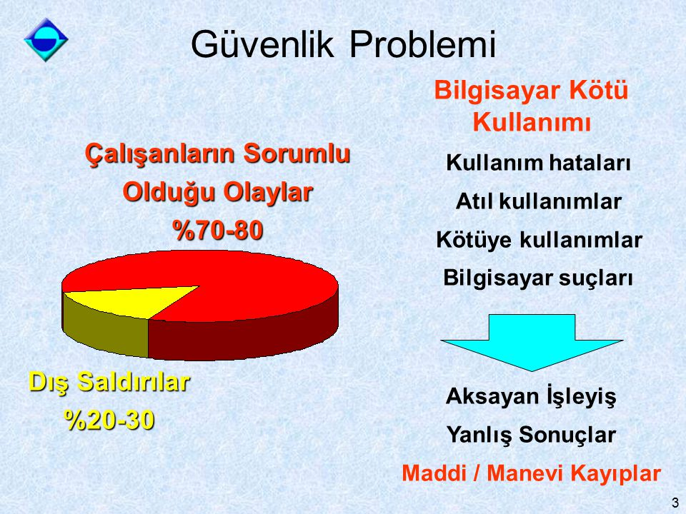 64 Kaynaklar Computer and Network Security in Higher Education, 2003.