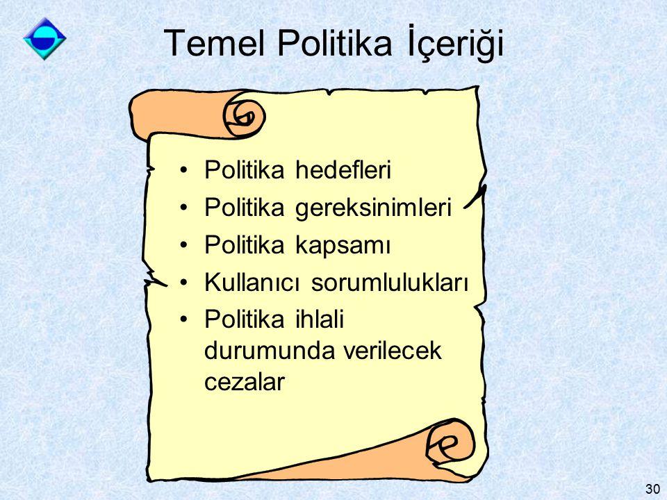 30 Temel Politika İçeriği Politika hedefleri Politika gereksinimleri Politika kapsamı Kullanıcı sorumlulukları Politika ihlali durumunda verilecek cez