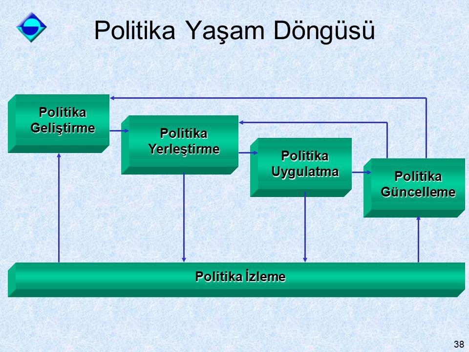 38 Politika Geliştirme Politika Yerleştirme Politika Uygulatma Politika Güncelleme Politika İzleme Politika Yaşam Döngüsü