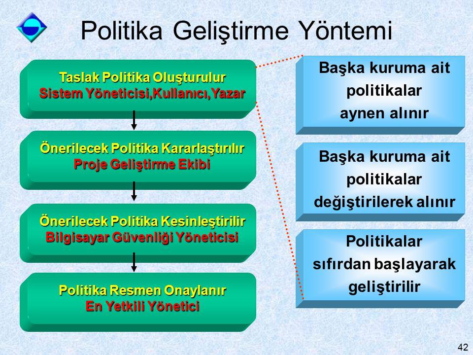 42 Başka kuruma ait politikalar aynen alınır Başka kuruma ait politikalar değiştirilerek alınır Politikalar sıfırdan başlayarak geliştirilir Taslak Po