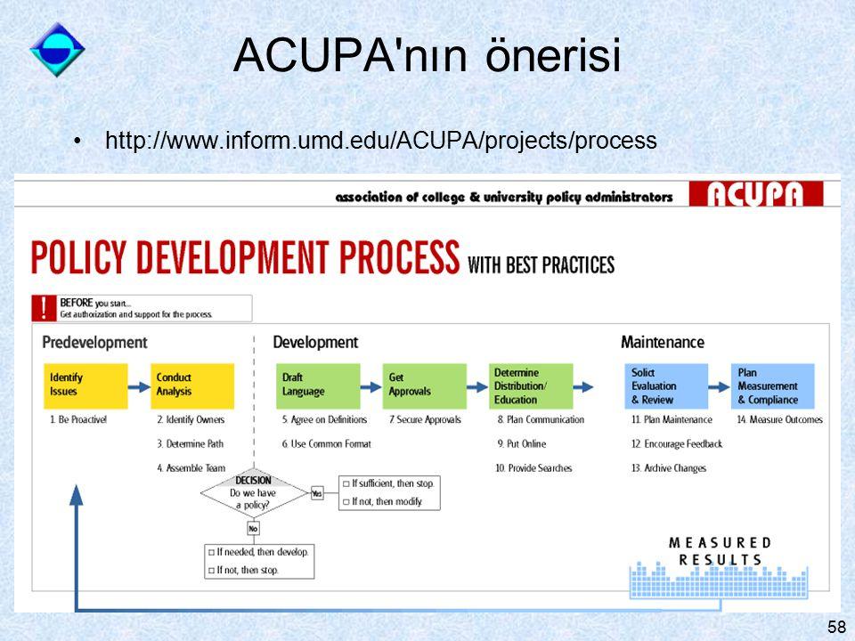58 ACUPA'nın önerisi http://www.inform.umd.edu/ACUPA/projects/process