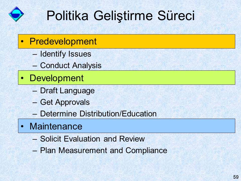59 Politika Geliştirme Süreci Predevelopment –Identify Issues –Conduct Analysis Development –Draft Language –Get Approvals –Determine Distribution/Edu