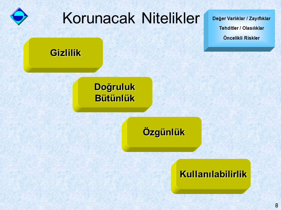 49 Kuruluşlar www. infosyssec.net www. sans.org
