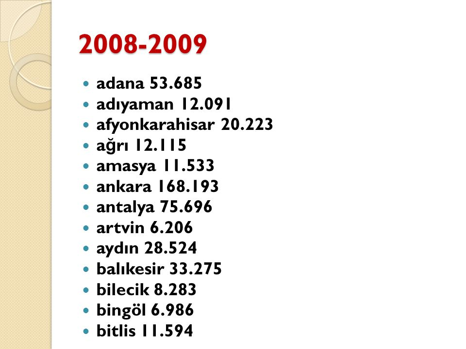 2008-2009 adana 53.685 adıyaman 12.091 afyonkarahisar 20.223 a ğ rı 12.115 amasya 11.533 ankara 168.193 antalya 75.696 artvin 6.206 aydın 28.524 balık