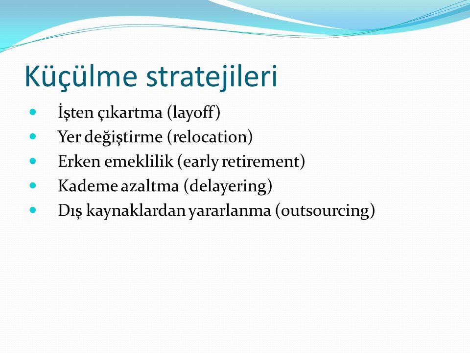 Küçülme stratejileri İşten çıkartma (layoff) Yer değiştirme (relocation) Erken emeklilik (early retirement) Kademe azaltma (delayering) Dış kaynaklard
