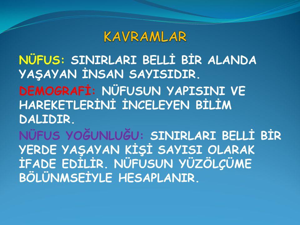 Türkiye'de nüfus dağılışı düzenli değildir.Bazı yerler çok kalabalık, bazı yerler tenhadır.