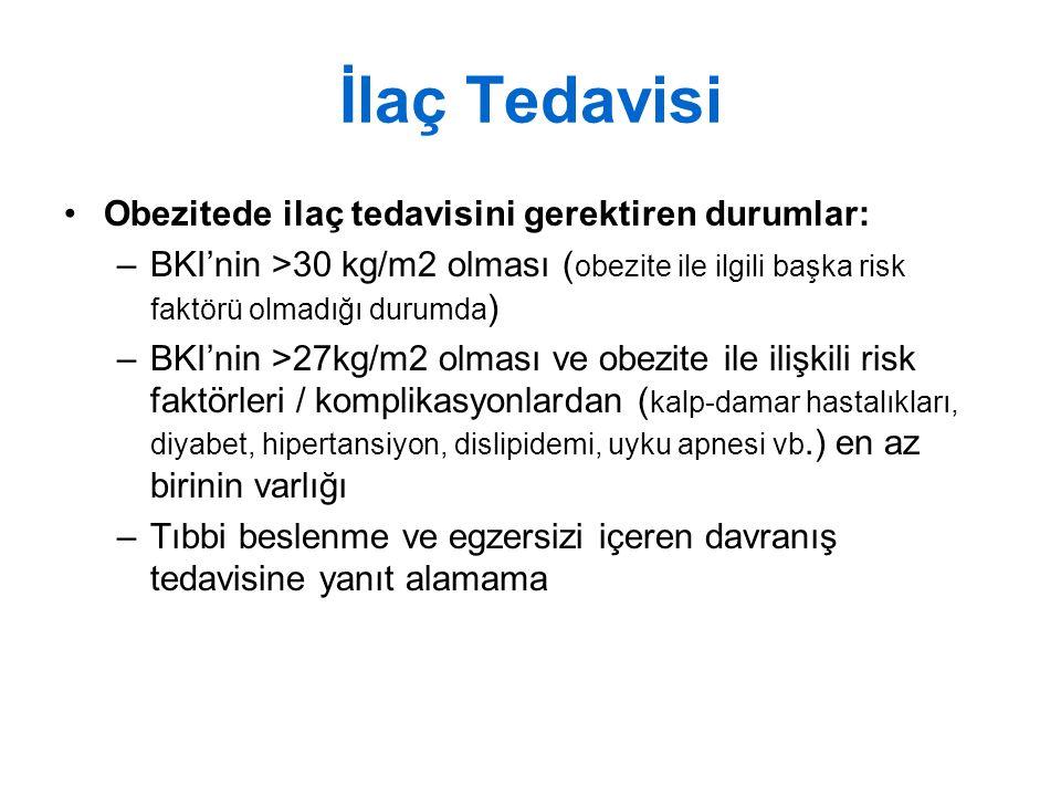 İlaç Tedavisi Obezitede ilaç tedavisini gerektiren durumlar: –BKI'nin >30 kg/m2 olması ( obezite ile ilgili başka risk faktörü olmadığı durumda ) –BKI