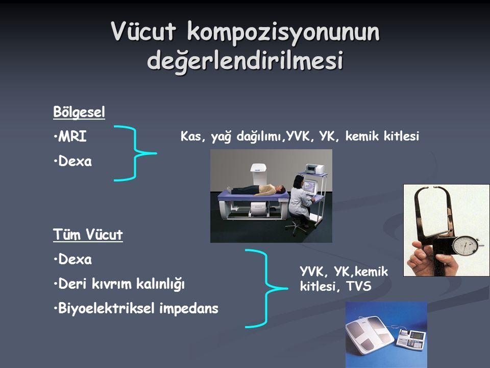 Vücut kompozisyonunun değerlendirilmesi Bölgesel MRI Dexa Tüm Vücut Dexa Deri kıvrım kalınlığı Biyoelektriksel impedans Kas, yağ dağılımı,YVK, YK, kem