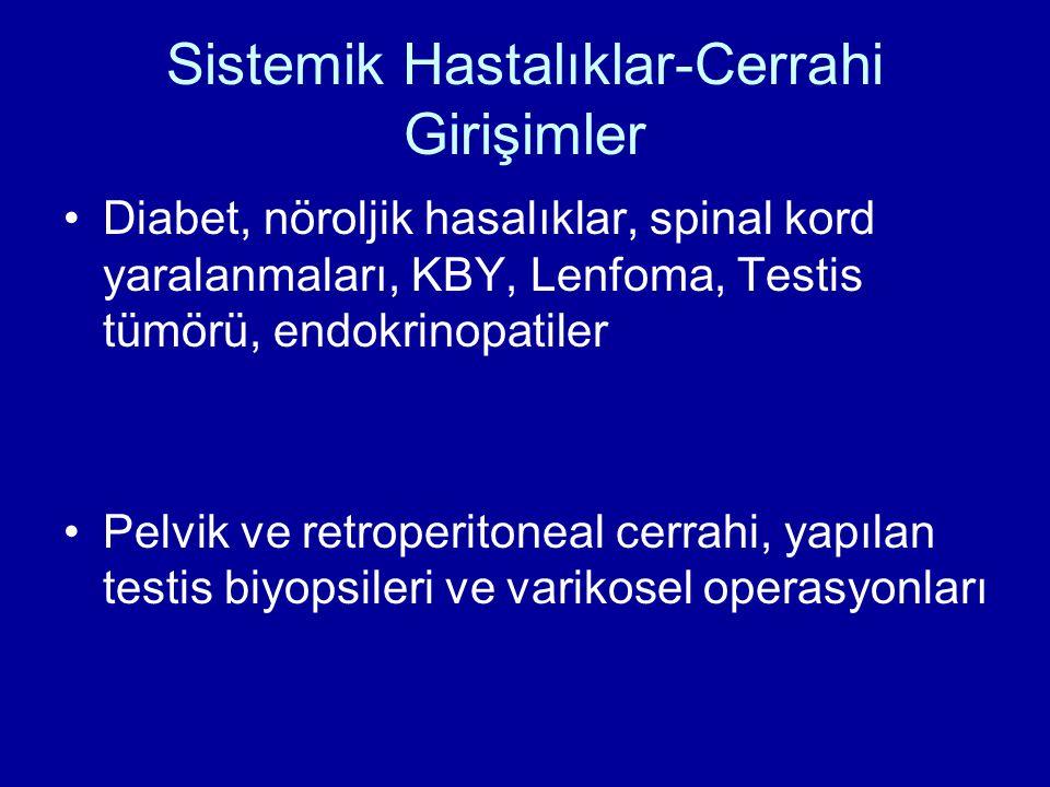 Sistemik Hastalıklar-Cerrahi Girişimler Diabet, nöroljik hasalıklar, spinal kord yaralanmaları, KBY, Lenfoma, Testis tümörü, endokrinopatiler Pelvik v