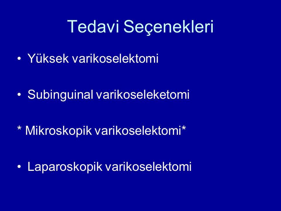 Tedavi Seçenekleri Yüksek varikoselektomi Subinguinal varikoseleketomi * Mikroskopik varikoselektomi* Laparoskopik varikoselektomi