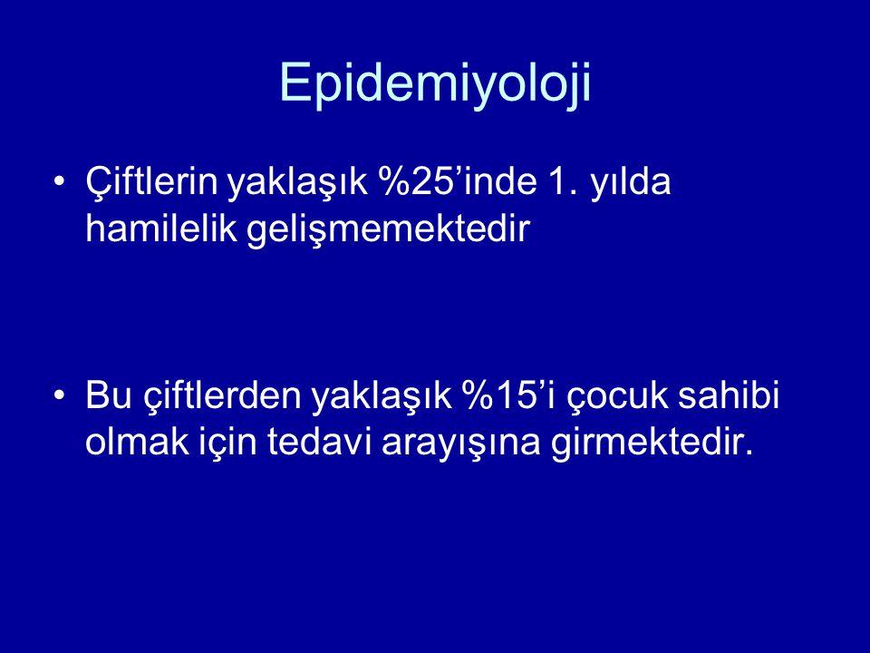 Ejakülat yokluğu/hipovolemik ejakulat Tip1 Diyabet, MS, Spinal kord yaralanmaları, prostat op., abd.-pelvik cerrahi, hipogonadizm, distal ejakülator kanal obstrüksiyonları, vaz deferens agenezisi ejakülat miktarını etkileyen klinik tablolardır.