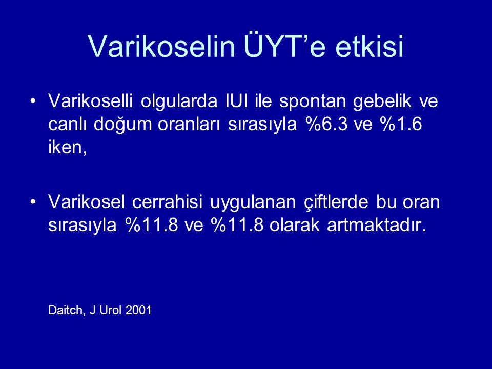 Varikoselin ÜYT'e etkisi Varikoselli olgularda IUI ile spontan gebelik ve canlı doğum oranları sırasıyla %6.3 ve %1.6 iken, Varikosel cerrahisi uygula