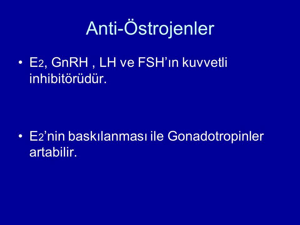 Anti-Östrojenler E 2, GnRH, LH ve FSH'ın kuvvetli inhibitörüdür. E 2 'nin baskılanması ile Gonadotropinler artabilir.