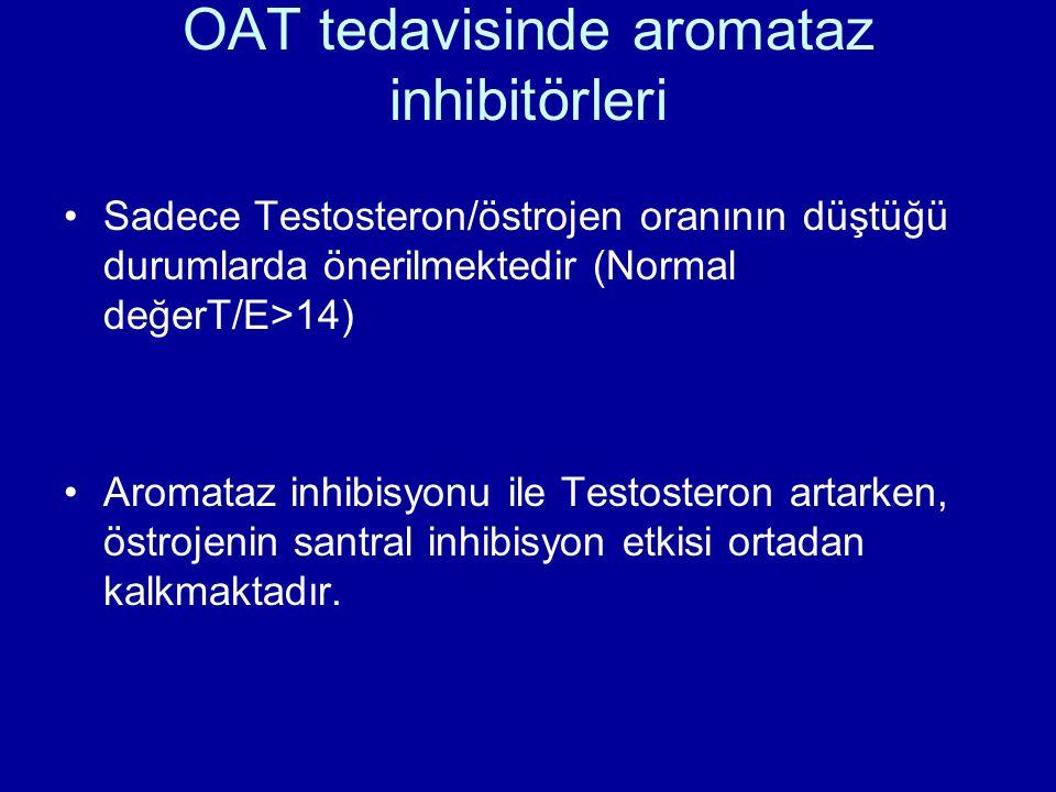 OAT tedavisinde aromataz inhibitörleri Sadece Testosteron/östrojen oranının düştüğü durumlarda önerilmektedir (Normal değerT/E>14) Aromataz inhibisyon