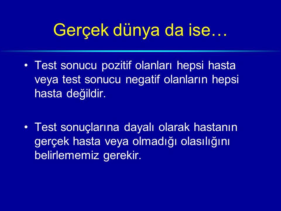 Gerçek dünya da ise… Test sonucu pozitif olanları hepsi hasta veya test sonucu negatif olanların hepsi hasta değildir.