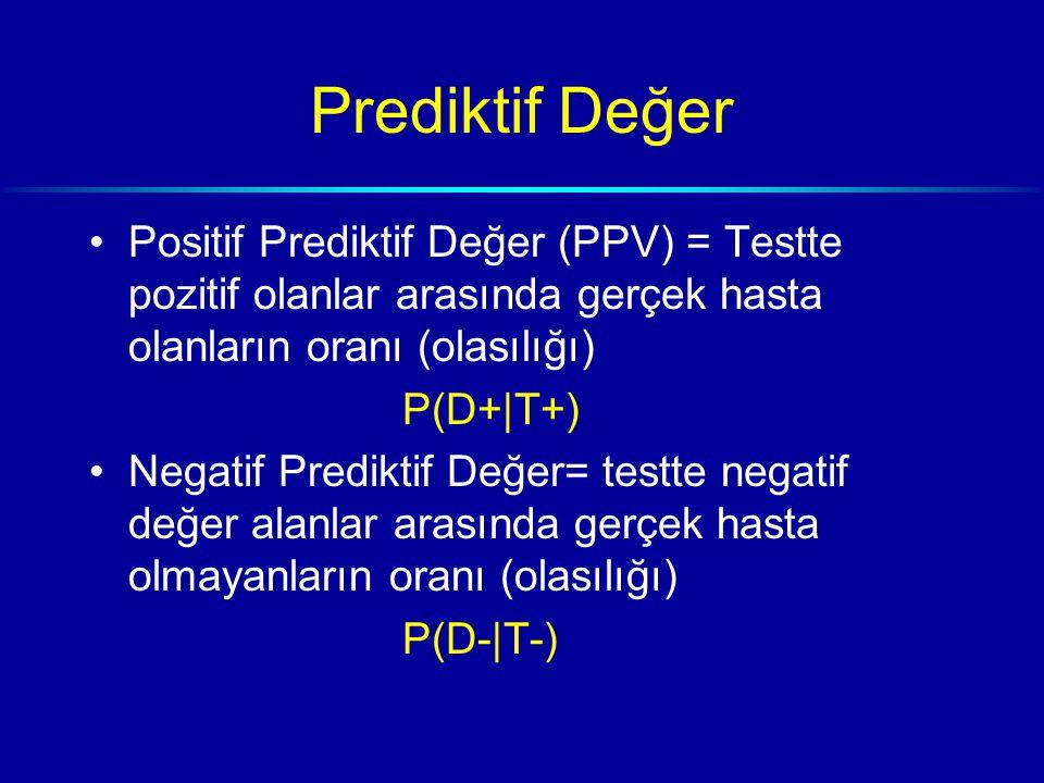 Prediktif Değer Positif Prediktif Değer (PPV) = Testte pozitif olanlar arasında gerçek hasta olanların oranı (olasılığı) P(D+|T+) Negatif Prediktif Değer= testte negatif değer alanlar arasında gerçek hasta olmayanların oranı (olasılığı) P(D-|T-)