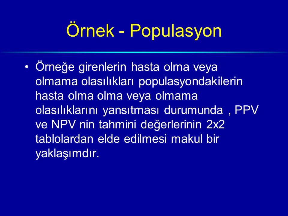 Örnek - Populasyon Örneğe girenlerin hasta olma veya olmama olasılıkları populasyondakilerin hasta olma olma veya olmama olasılıklarını yansıtması durumunda, PPV ve NPV nin tahmini değerlerinin 2x2 tablolardan elde edilmesi makul bir yaklaşımdır.