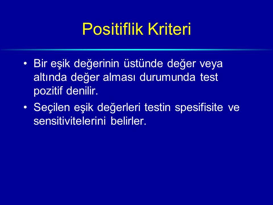 Positiflik Kriteri Bir eşik değerinin üstünde değer veya altında değer alması durumunda test pozitif denilir.