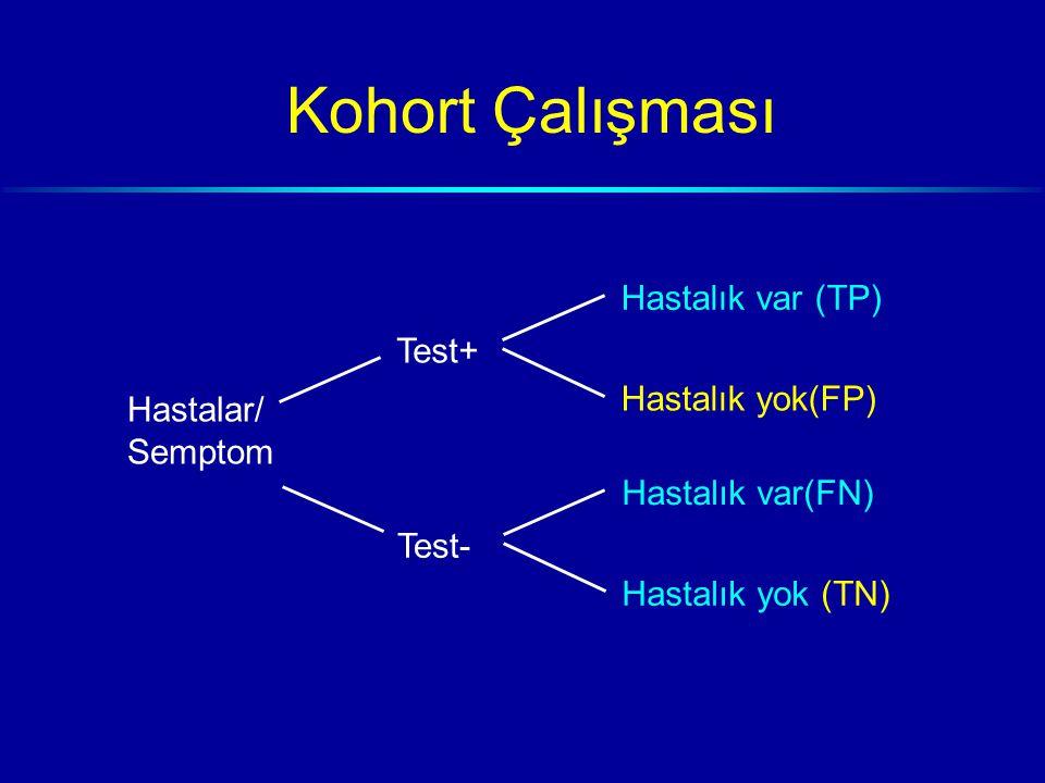 Kohort Çalışması Test+ Hastalar/ Semptom Hastalık var (TP) Hastalık yok(FP) Test- Hastalık var(FN) Hastalık yok (TN)