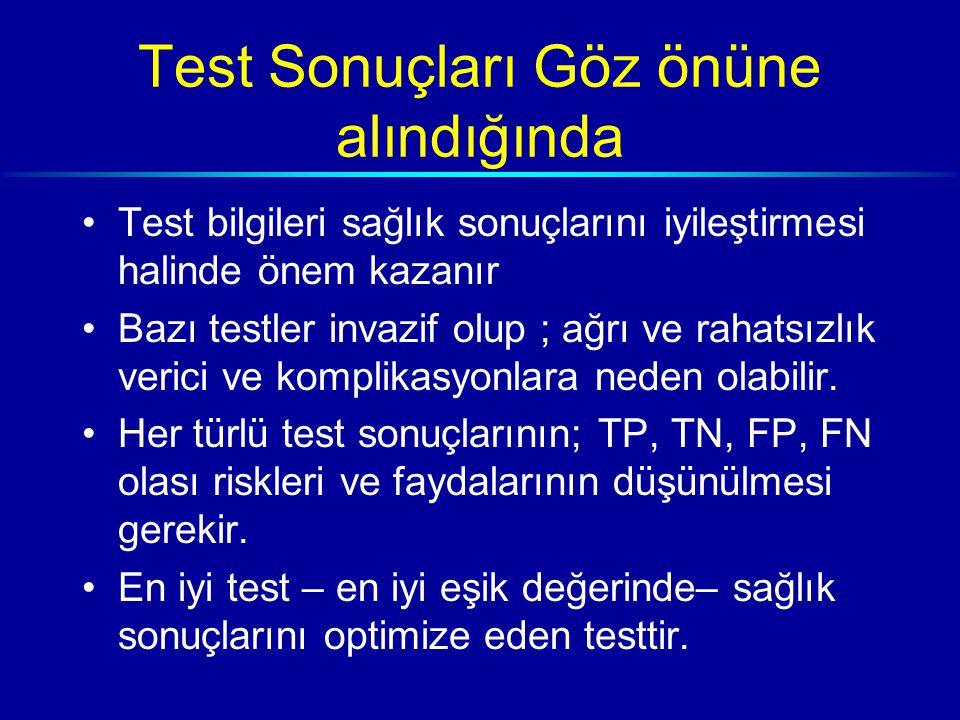 Test Sonuçları Göz önüne alındığında Test bilgileri sağlık sonuçlarını iyileştirmesi halinde önem kazanır Bazı testler invazif olup ; ağrı ve rahatsızlık verici ve komplikasyonlara neden olabilir.