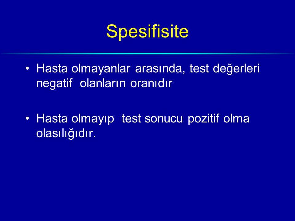 Spesifisite Hasta olmayanlar arasında, test değerleri negatif olanların oranıdır Hasta olmayıp test sonucu pozitif olma olasılığıdır.