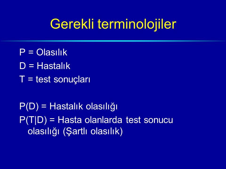 Gerekli terminolojiler P = Olasılık D = Hastalık T = test sonuçları P(D) = Hastalık olasılığı P(T|D) = Hasta olanlarda test sonucu olasılığı (Şartlı olasılık)