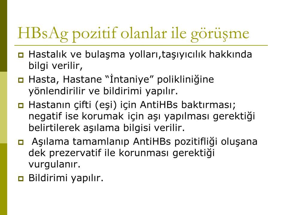 AntiHİV pozitifliği  AntiHİV pozitifliği olanların kanı Hıfzısıhha Enstitüsü Müdürlüğüne gönderilir, doğrulama testleri yapılır.