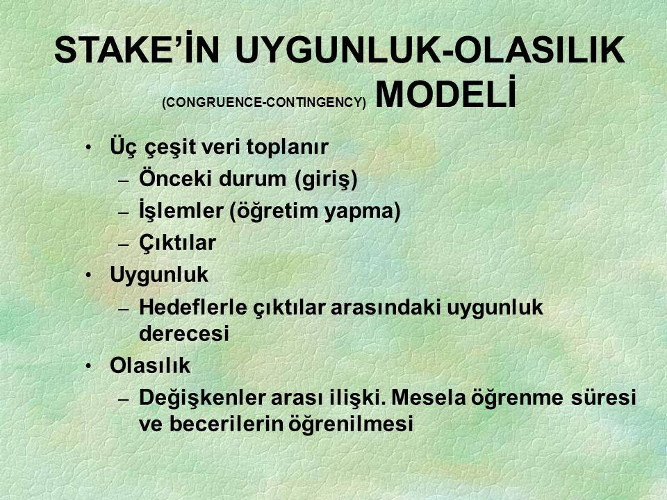 Katılımcı Yönlendirmeli Değerlendirme Cevap veren modeli ( responsive models ) de denir.