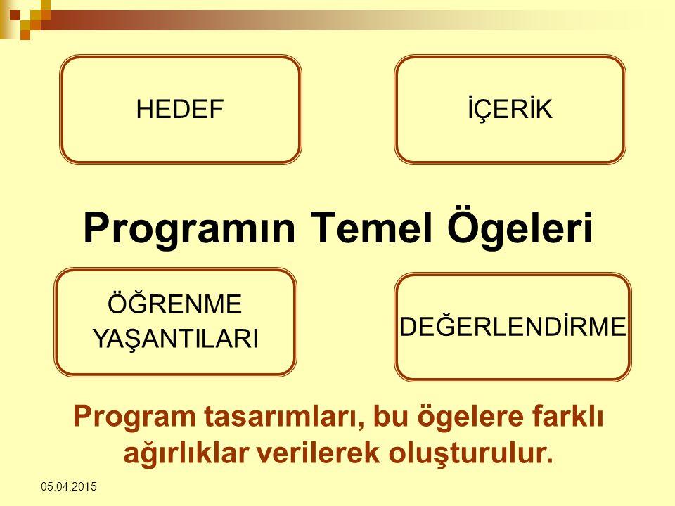 05.04.2015 Programın Temel Ögeleri HEDEF DEĞERLENDİRME ÖĞRENME YAŞANTILARI İÇERİK Program tasarımları, bu ögelere farklı ağırlıklar verilerek oluşturu
