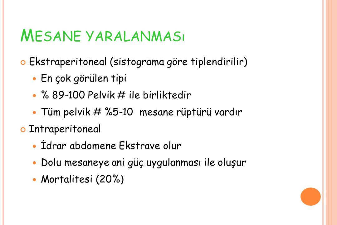 M ESANE YARALANMASı Ekstraperitoneal (sistograma göre tiplendirilir) En çok görülen tipi % 89-100 Pelvik # ile birliktedir Tüm pelvik # %5-10 mesane r
