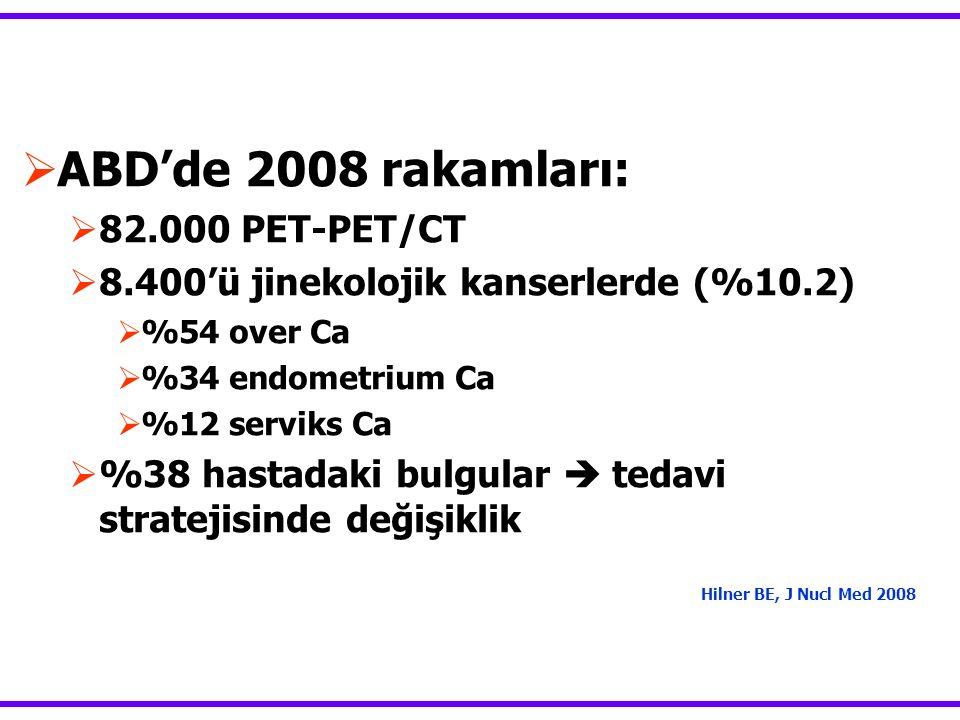  ABD'de 2008 rakamları:  82.000 PET-PET/CT  8.400'ü jinekolojik kanserlerde (%10.2)  %54 over Ca  %34 endometrium Ca  %12 serviks Ca  %38 hasta