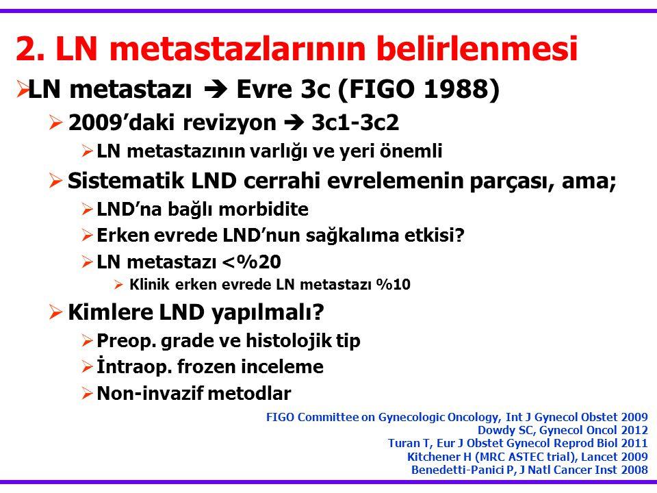 2. LN metastazlarının belirlenmesi  LN metastazı  Evre 3c (FIGO 1988)  2009'daki revizyon  3c1-3c2  LN metastazının varlığı ve yeri önemli  Sist