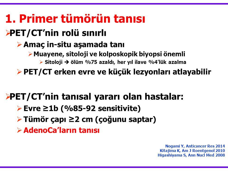 1. Primer tümörün tanısı  PET/CT'nin rolü sınırlı  Amaç in-situ aşamada tanı  Muayene, sitoloji ve kolposkopik biyopsi önemli  Sitoloji  ölüm %75