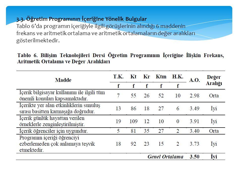 3.3. Öğretim Programının İçeriğine Yönelik Bulgular Tablo 6'da programın içeriğiyle ilgili görüşlerinin alındığı 6 maddenin frekans ve aritmetik ortal