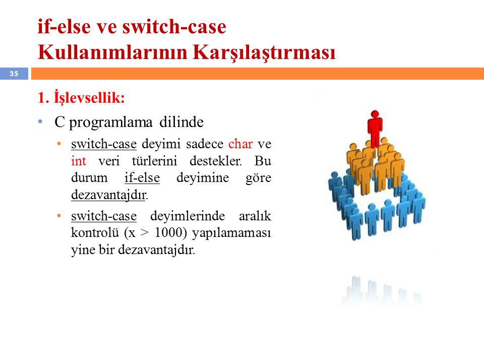 35 if-else ve switch-case Kullanımlarının Karşılaştırması 1.