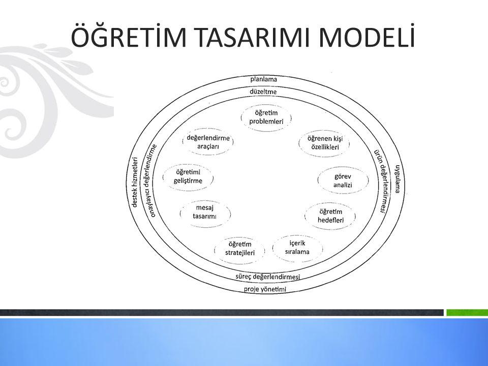 Bilgiyi Ölçme Öğretim hedefleri ile değerlendirme arasındaki ilişki – Eylem fiileri ve ölçme soruları Tanımlama Listeleme Açıklama Çözme Kıyaslama Organize etme Karar verme