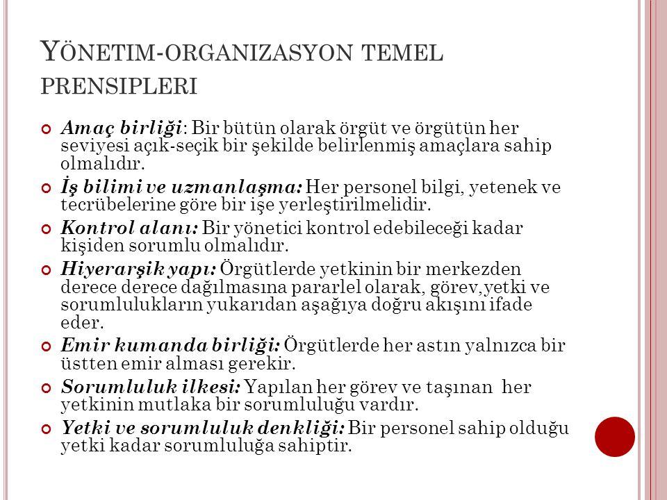 Y ÖNETIM - ORGANIZASYON TEMEL PRENSIPLERI Amaç birliği : Bir bütün olarak örgüt ve örgütün her seviyesi açık-seçik bir şekilde belirlenmiş amaçlara sahip olmalıdır.