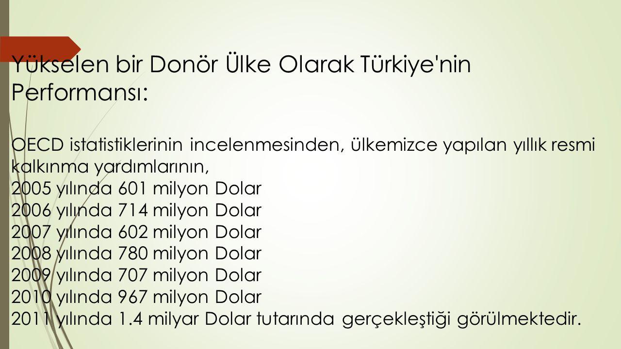 Yükselen bir Donör Ülke Olarak Türkiye'nin Performansı: OECD istatistiklerinin incelenmesinden, ülkemizce yapılan yıllık resmi kalkınma yardımlarının,