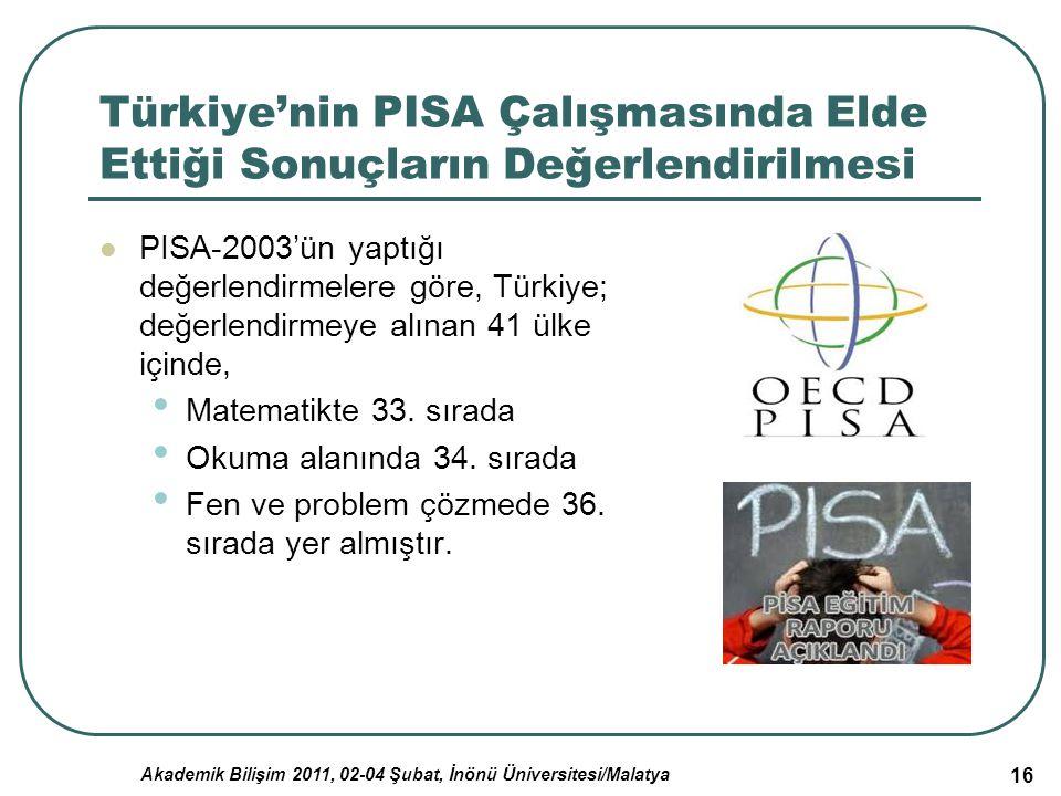 Akademik Bilişim 2011, 02-04 Şubat, İnönü Üniversitesi/Malatya 16 Türkiye'nin PISA Çalışmasında Elde Ettiği Sonuçların Değerlendirilmesi PISA-2003'ün