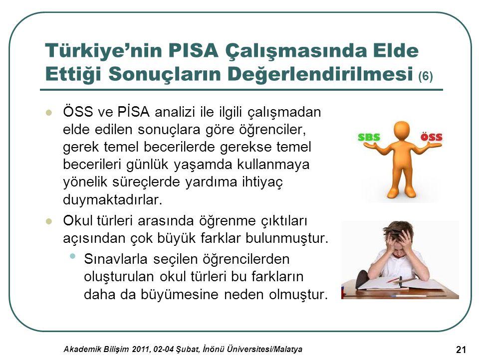 Akademik Bilişim 2011, 02-04 Şubat, İnönü Üniversitesi/Malatya 21 Türkiye'nin PISA Çalışmasında Elde Ettiği Sonuçların Değerlendirilmesi (6) ÖSS ve Pİ