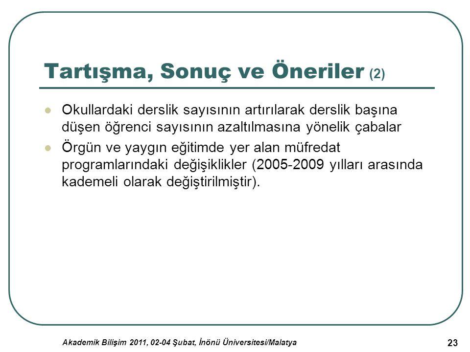 Akademik Bilişim 2011, 02-04 Şubat, İnönü Üniversitesi/Malatya 23 Tartışma, Sonuç ve Öneriler (2) Okullardaki derslik sayısının artırılarak derslik ba