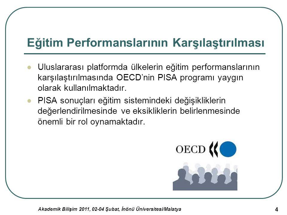 Akademik Bilişim 2011, 02-04 Şubat, İnönü Üniversitesi/Malatya 4 Eğitim Performanslarının Karşılaştırılması Uluslararası platformda ülkelerin eğitim p