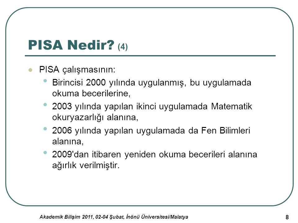 Akademik Bilişim 2011, 02-04 Şubat, İnönü Üniversitesi/Malatya 19 Türkiye'nin PISA Çalışmasında Elde Ettiği Sonuçların Değerlendirilmesi (4) PISA 2009 sonuçları: 2003 yılına göre Türkiye'nin ortalama okuma yeterliliği, Matematik ve Fen bilimleri puanları yükselmiştir.