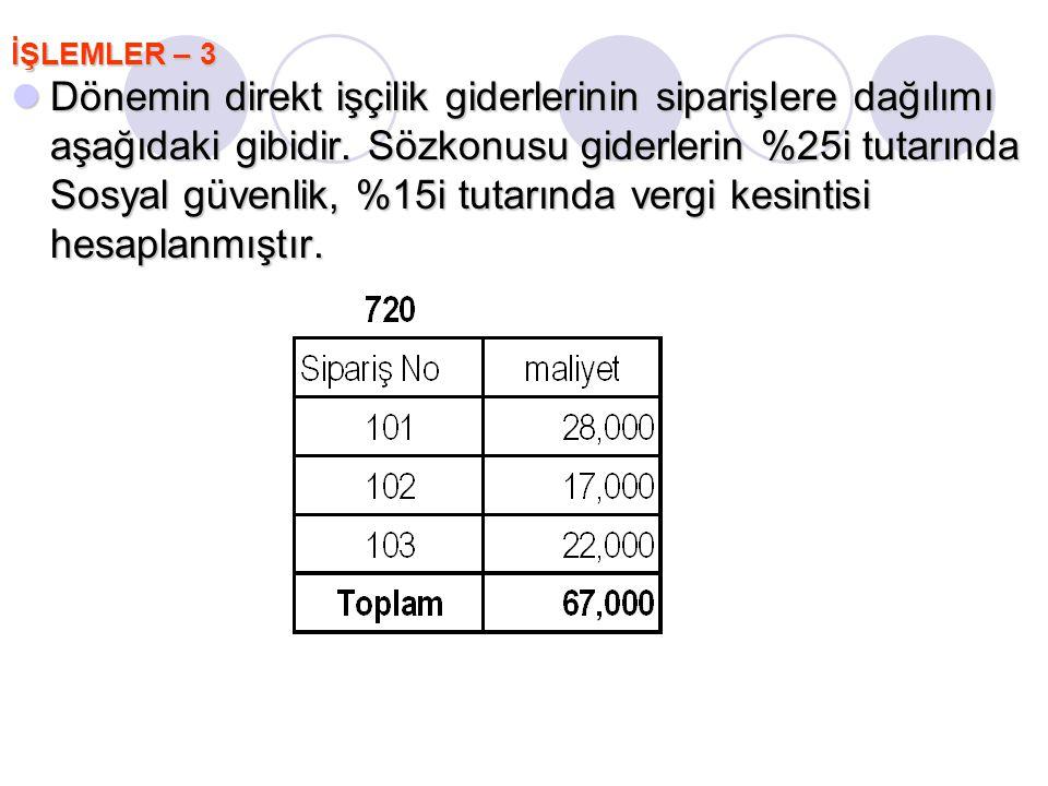 İŞLEMLER – 3 Dönemin direkt işçilik giderlerinin siparişlere dağılımı aşağıdaki gibidir. Sözkonusu giderlerin %25i tutarında Sosyal güvenlik, %15i tut