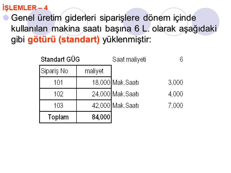 İŞLEMLER – 4 Genel üretim giderleri siparişlere dönem içinde kullanılan makina saatı başına 6 L. olarak aşağıdaki gibi götürü (standart) yüklenmiştir: