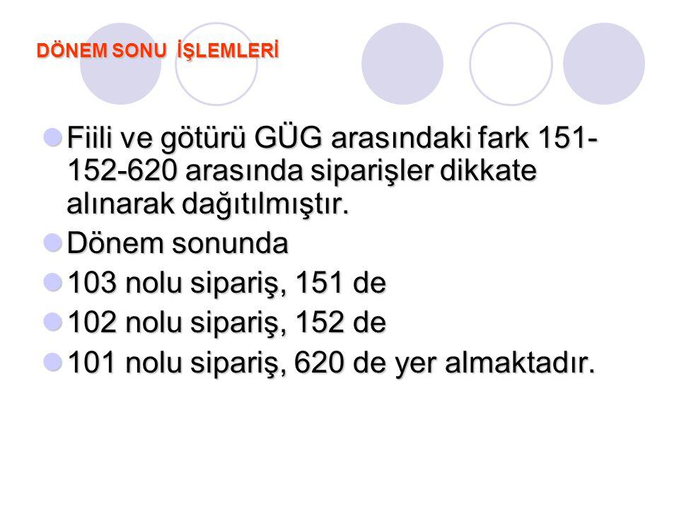 Fiili ve götürü GÜG arasındaki fark 151- 152-620 arasında siparişler dikkate alınarak dağıtılmıştır. Fiili ve götürü GÜG arasındaki fark 151- 152-620